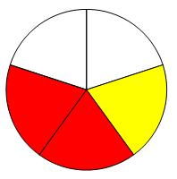 En femdel pluss to femdeler som pizzadiagram