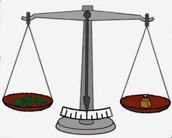 Skålvekt som illustrerer balanse i likning
