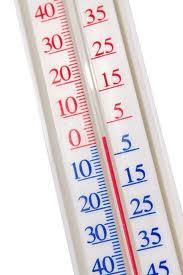 Termometer som represnterer positive og negative tall