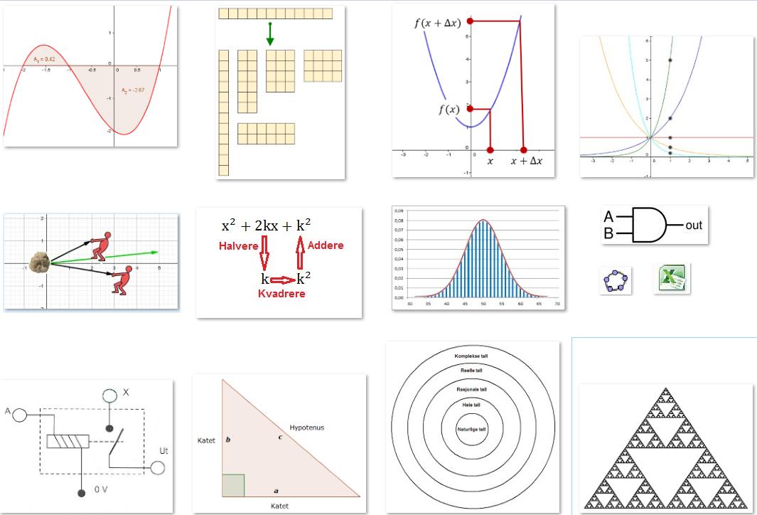 Forsidebilde med illustrasjoner fra forskjellige temaer på nettstedet