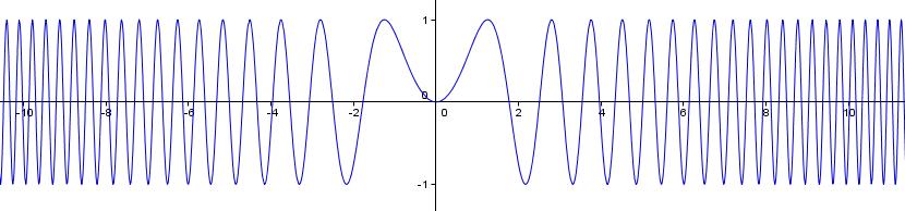 Grafen til den sammensatte funksjonen sin(x^2)