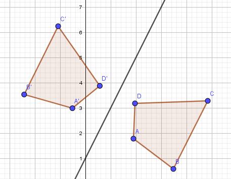 lengden av en vektor
