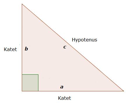likebeint trekant vinkel