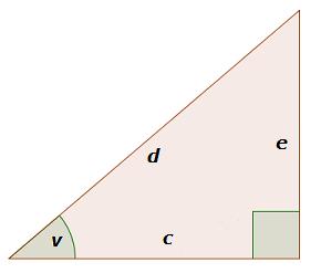 Skitten kjønn trekant