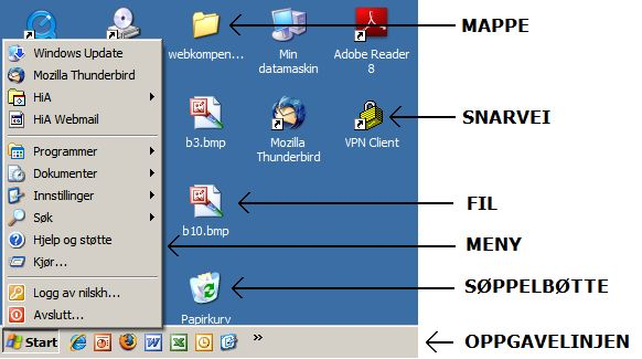 Windows grafisk skall